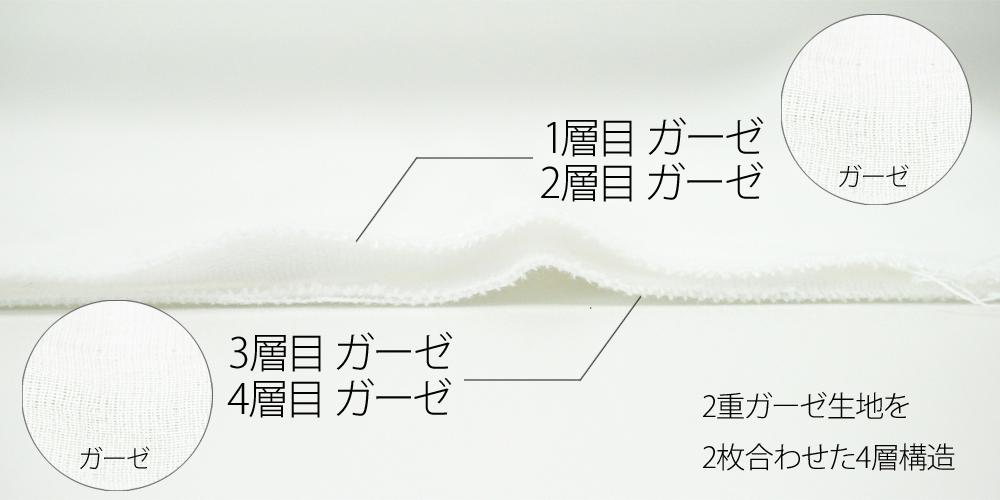 大阪泉州産 四角ガーゼマスク 日本製